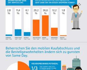 Infografiken für Hermes Germany